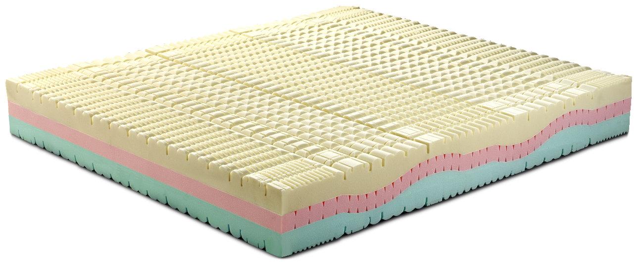 Prestige - Materassi ikea lattice ...